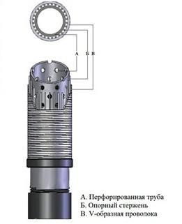 Труба для скважины